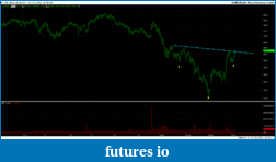 Trading stocks based on breakouts of chart patterns-esrx-pre-market.png