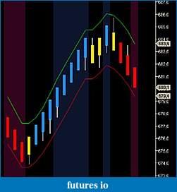 Has anyone ever heard of Felton Trading? (www.feltontrading.com)-bmt-trading-setup-similarity-001.jpg