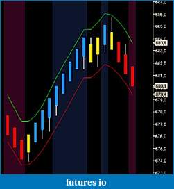 Click image for larger version  Name:for bmt trading setup similarity 001.jpg Views:98 Size:19.2 KB ID:55789