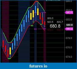 Has anyone ever heard of Felton Trading? (www.feltontrading.com)-bmt-trading-setup-similarity-002.jpg