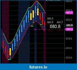 Click image for larger version  Name:for bmt trading setup similarity 002.jpg Views:96 Size:26.1 KB ID:55790