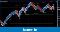 Has anyone ever heard of Felton Trading? (www.feltontrading.com)-bmt-trading-setup-similarity-003.jpg