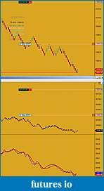 Has anyone ever heard of Felton Trading? (www.feltontrading.com)-bmt-trading-setup-similarity-004.jpg