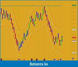 Has anyone ever heard of Felton Trading? (www.feltontrading.com)-bmt-trading-setup-similarity-005.jpg