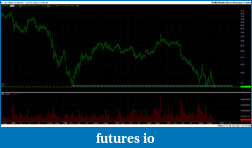 Trading stocks based on breakouts of chart patterns-logi.png