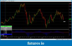 EURUSD 6E Euro-snapshot-545.png