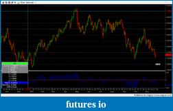 EURUSD 6E Euro-snapshot-544.png