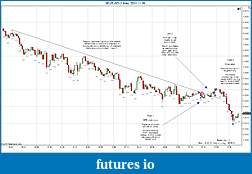 Trading spot fx euro using price action-eurusd-1-min-2011-11-28.jpg