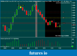 Safin's Trading Journal-e7_28nov2011_160000.png