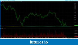 Trading stocks based on breakouts of chart patterns-log.png