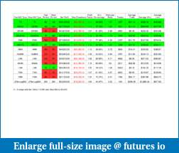 Catching Big Waves - a trader's journal of surfing the the markets-cl-6-range-ma-test.pdf