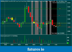 Safin's Trading Journal-e7_29nov2011_140000.png