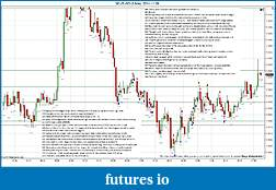Trading spot fx euro using price action-eurusd-3-min-2011-11-29b.jpg