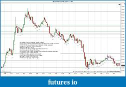 Trading spot fx euro using price action-eurusd-1-min-2011-11-29a.jpg
