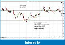 Trading spot fx euro using price action-eurusd-1-min-2011-11-29b.jpg