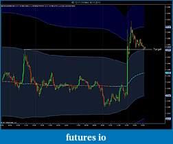 EURUSD 6E Euro-6e-12-11-10-min-30_11_2011.jpg