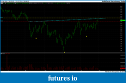Trading stocks based on breakouts of chart patterns-vip.png