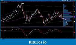 EURUSD 6E Euro-2011-11-30-6e.jpg