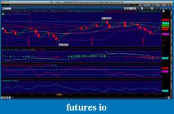 Volume Bars For $SPX Chart On TOS-novolume.png