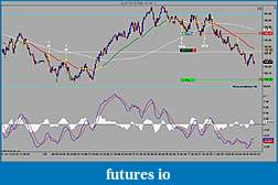 Building a strategie with falling or rising moving average-cl-01-12-150-tick-12_1_2011.jpg