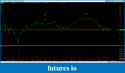 Trading stocks based on breakouts of chart patterns-aa.png