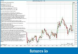 Trading spot fx euro using price action-eurusd-3-min-2011-11-30a.jpg