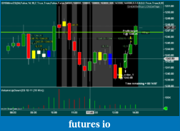 Safin's Trading Journal-es_01dec2011_140000.png