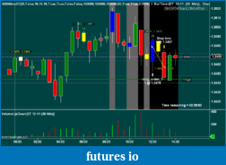 Safin's Trading Journal-e7_01dec2011_140000.png