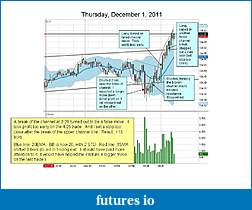 Learning to trade through self discovery-2011-12-01-chart-mark-up.jpg