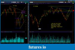 Wyckoff Trading Method-es120311.png