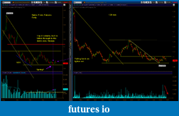 Wyckoff Trading Method-6s120311.png