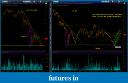 Wyckoff Trading Method-6m120311.png