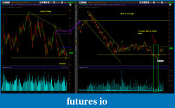 Wyckoff Trading Method-zw120311.png