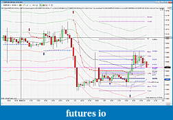 Stocktastics Focus Sessions-gbpusd-5-12-2011.jpg