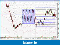 Click image for larger version  Name:GBPUSD-2-12-2011-NiceWork.jpg Views:45 Size:833.2 KB ID:56412