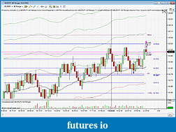 Stocktastics Focus Sessions-eurjpy-5-dec-2011.jpg