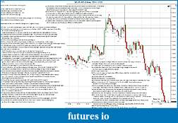 Trading spot fx euro using price action-eurusd-3-min-2011-12-02.jpg