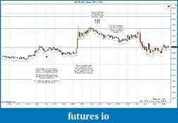Trading spot fx euro using price action-eurusd-1-min-2011-12-02a.jpg