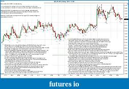 Trading spot fx euro using price action-eurusd-3-min-2011-12-05.jpg