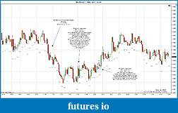 Trading spot fx euro using price action-eurusd-1-min-2011-12-05a.jpg