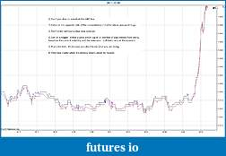 Trading spot fx euro using price action-eurusd-1-second-2011-12-05.jpg