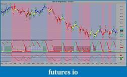 The MARKET,  Indices, ETFs and other stocks-sso-4-rangenogap-12_5_2011.jpg