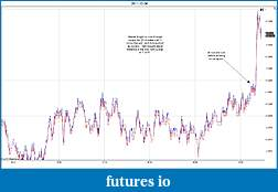 Trading spot fx euro using price action-2011-12-06-market-structure-.jpg