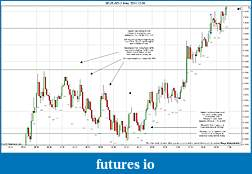Trading spot fx euro using price action-2011-12-06-trades-.jpg