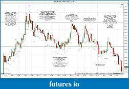 Trading spot fx euro using price action-2011-12-06-trades-b.jpg