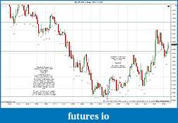 Trading spot fx euro using price action-2011-12-06-trades-c.jpg