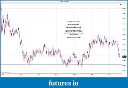 Trading spot fx euro using price action-2011-12-06-trades-d.jpg