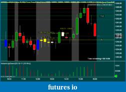 Safin's Trading Journal-es_06dec2011_160000.png