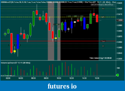 Safin's Trading Journal-e7_06dec2011_160000.png