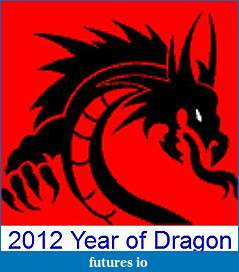 Income while learning to trade-20111202f-chinese-dragon-new-year.jpg